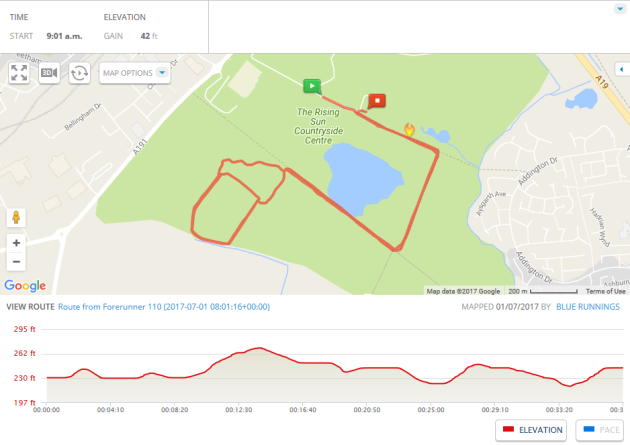 parkrun – Newcastle: Rising Sun | Blue Runnings